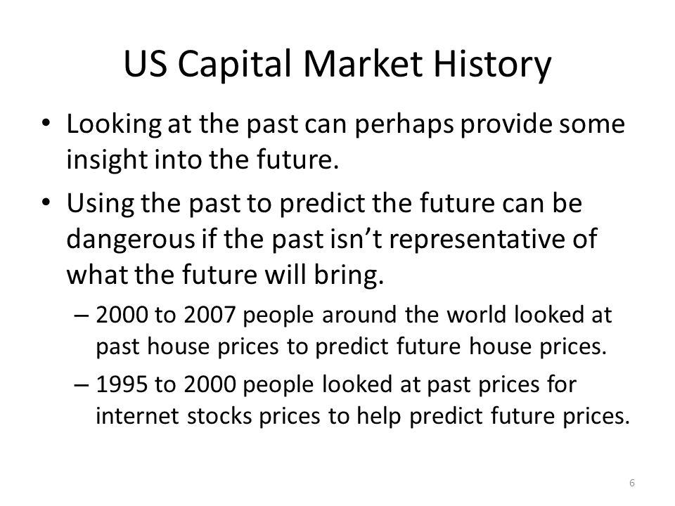 US Capital Market History