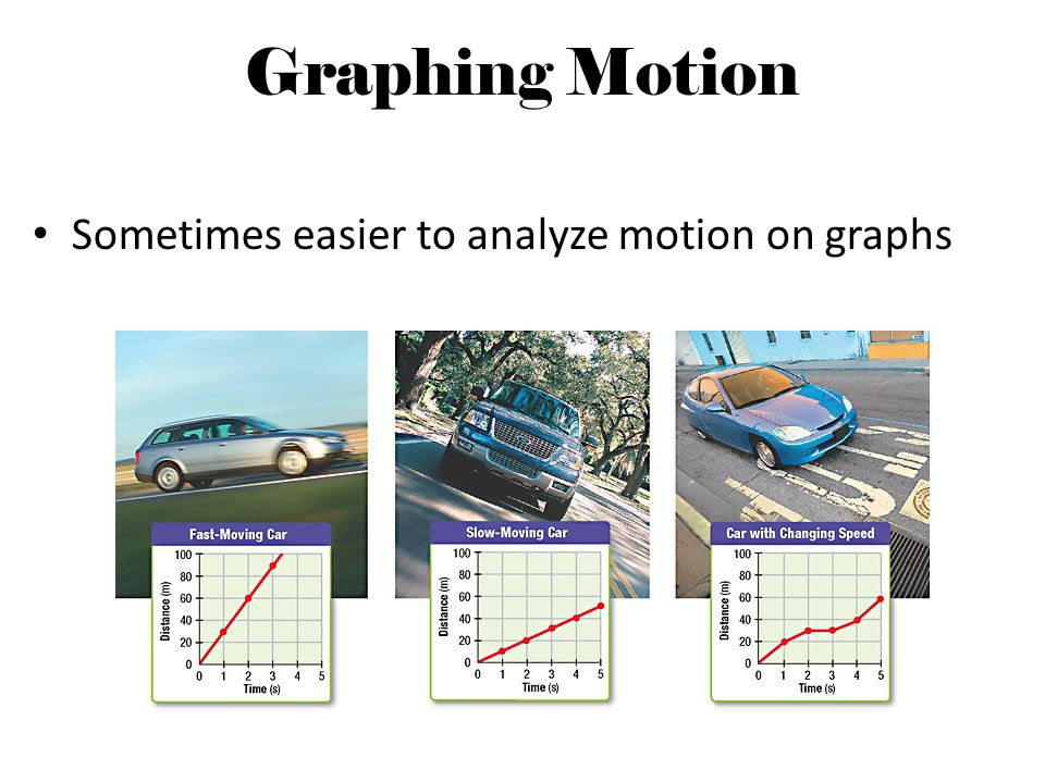 Graphing Motion Sometimes easier to analyze motion on graphs