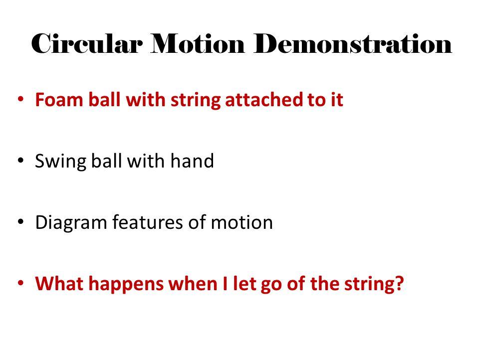 Circular Motion Demonstration