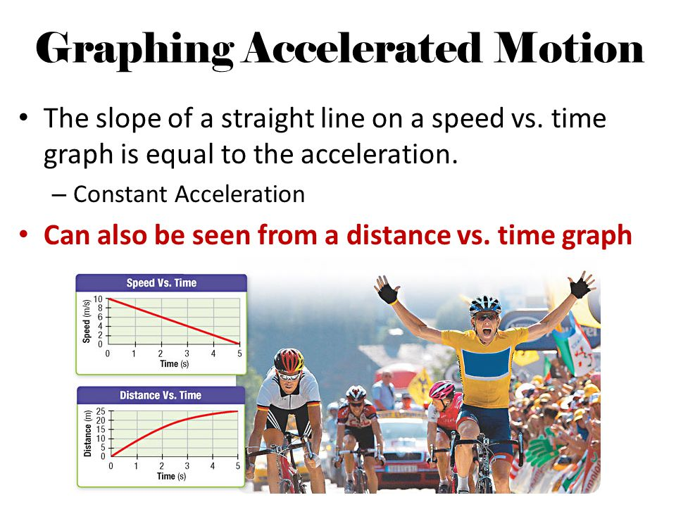 Graphing Accelerated Motion