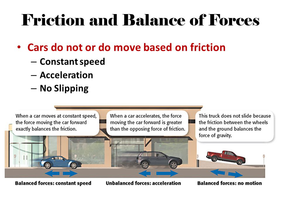 Friction and Balance of Forces