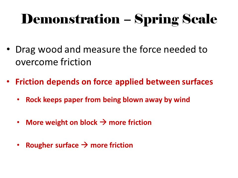 Demonstration – Spring Scale