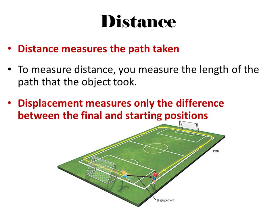 Distance Distance measures the path taken