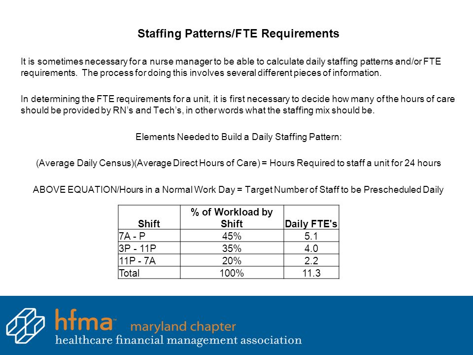 Staffing Patterns/FTE Requirements