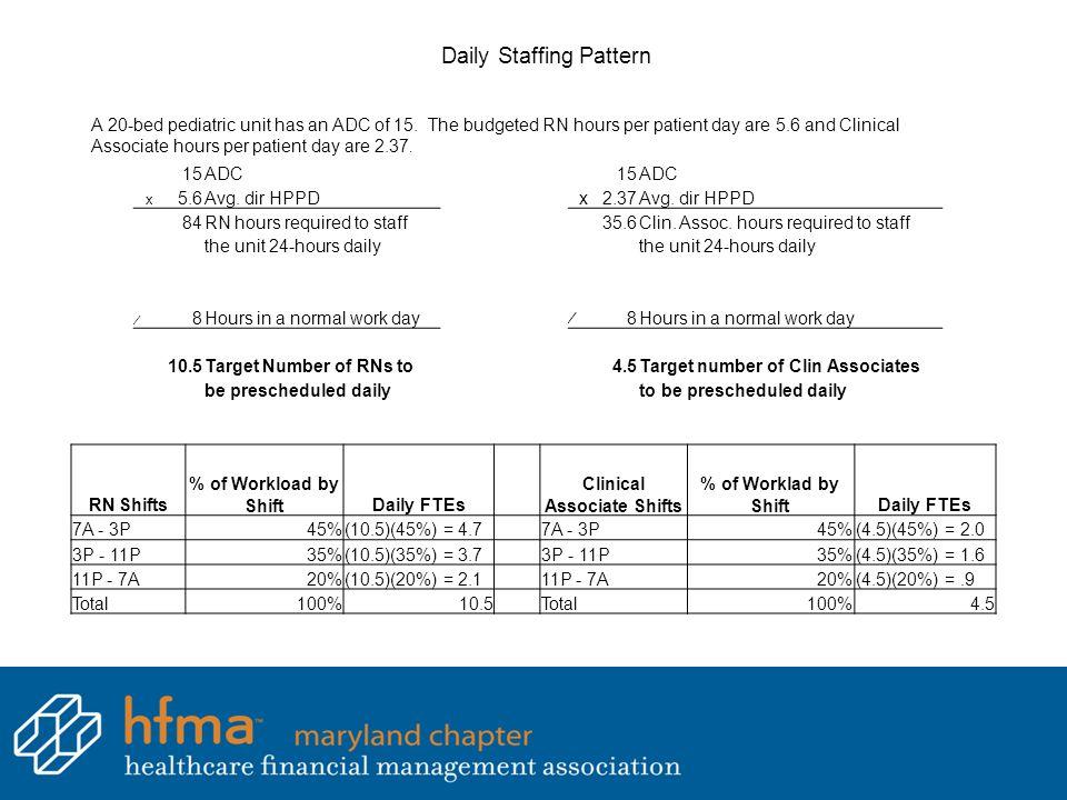 Clinical Associate Shifts