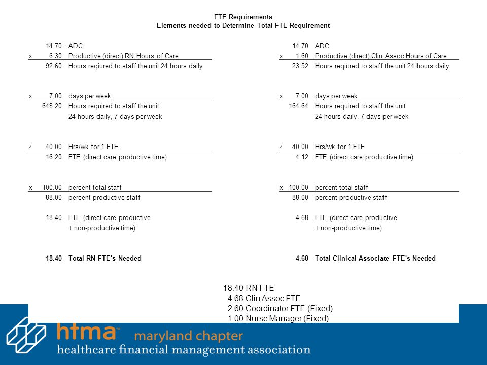 Elements needed to Determine Total FTE Requirement