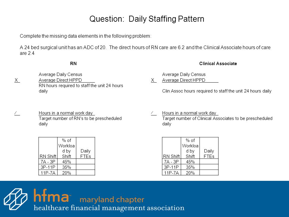 Question: Daily Staffing Pattern