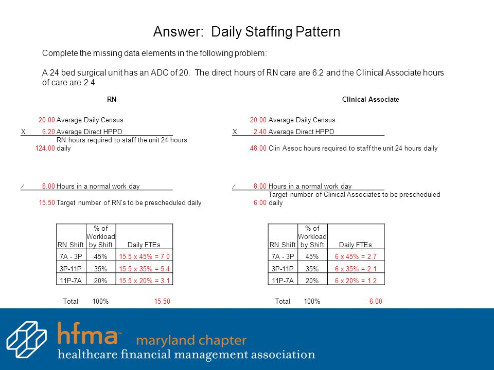 Answer: Daily Staffing Pattern