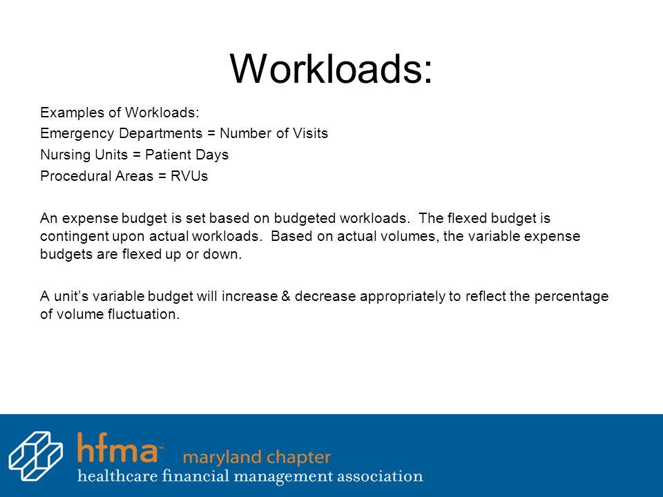 Workloads: Examples of Workloads: