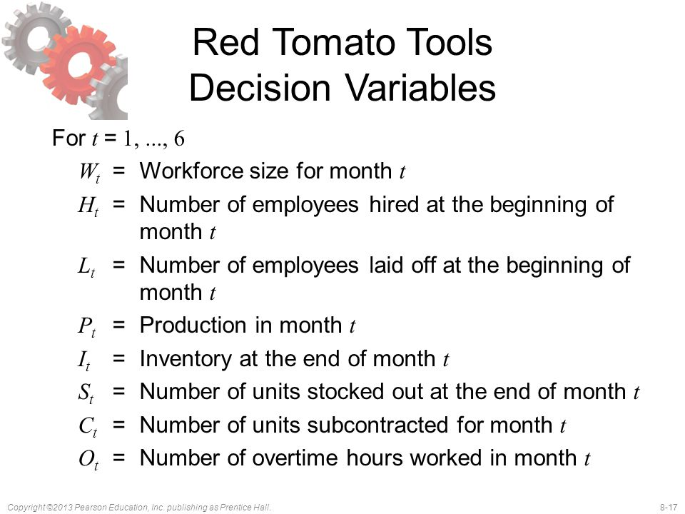 Red Tomato Tools Decision Variables