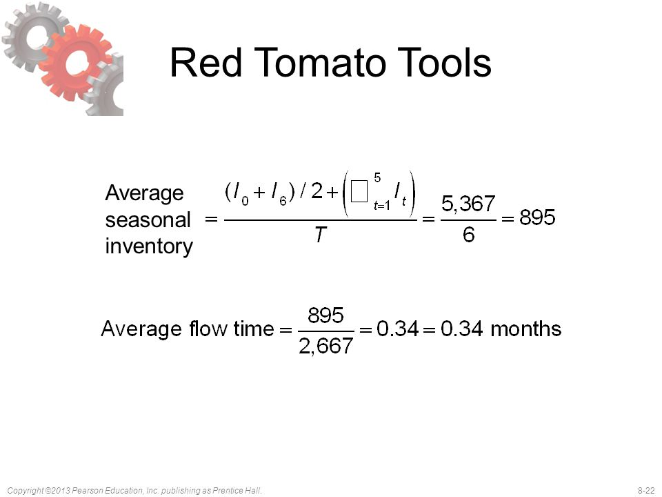 Red Tomato Tools Average seasonal inventory