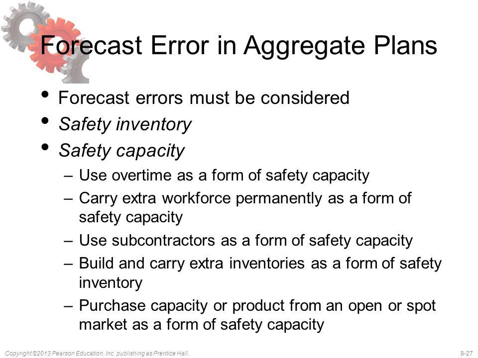 Forecast Error in Aggregate Plans