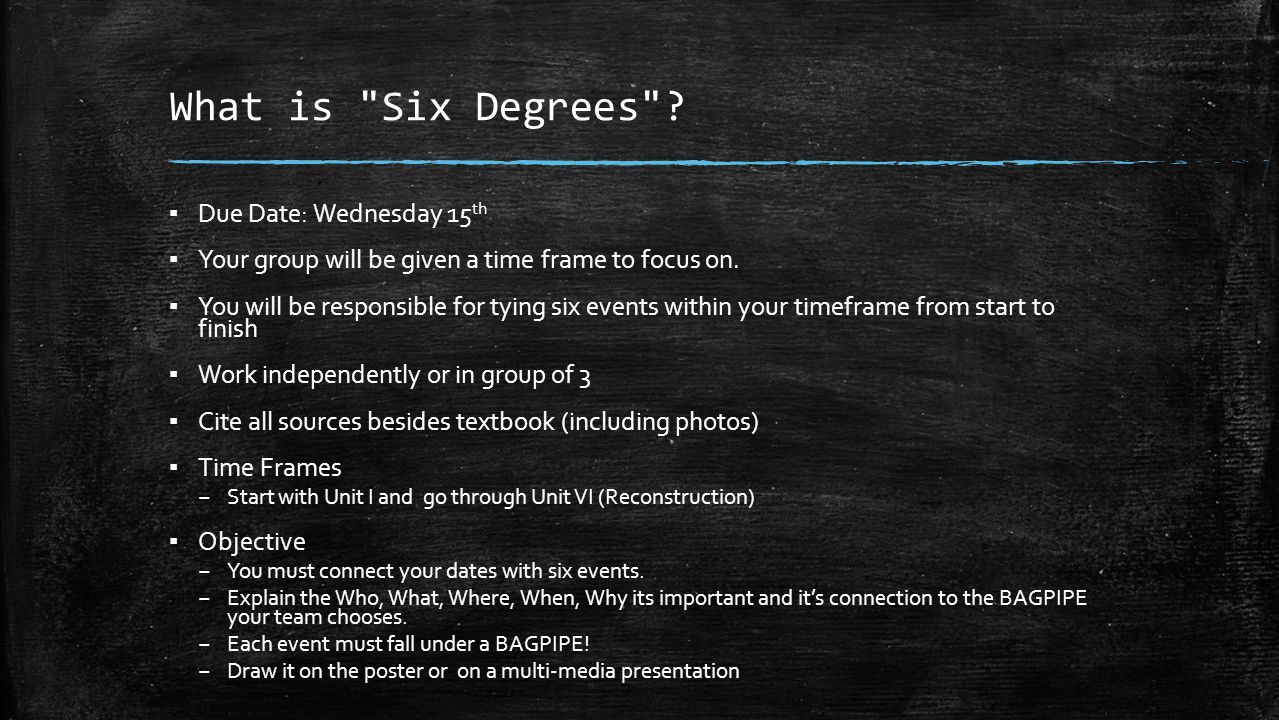 What is Six Degrees Due Date: Wednesday 15th