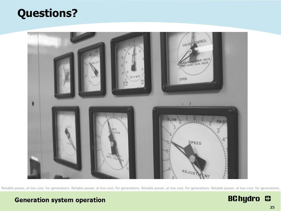 Questions Generation system operation