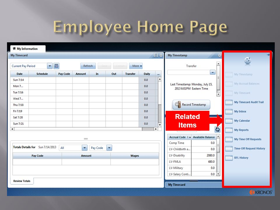 Employee Home Page Related Items