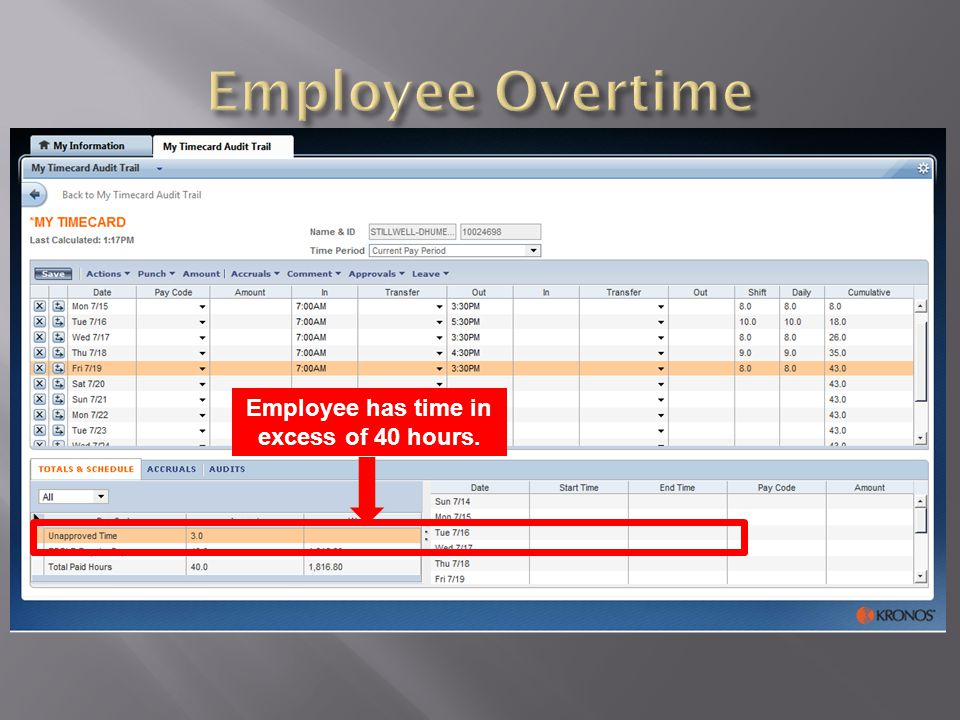 Employee has time in excess of 40 hours.