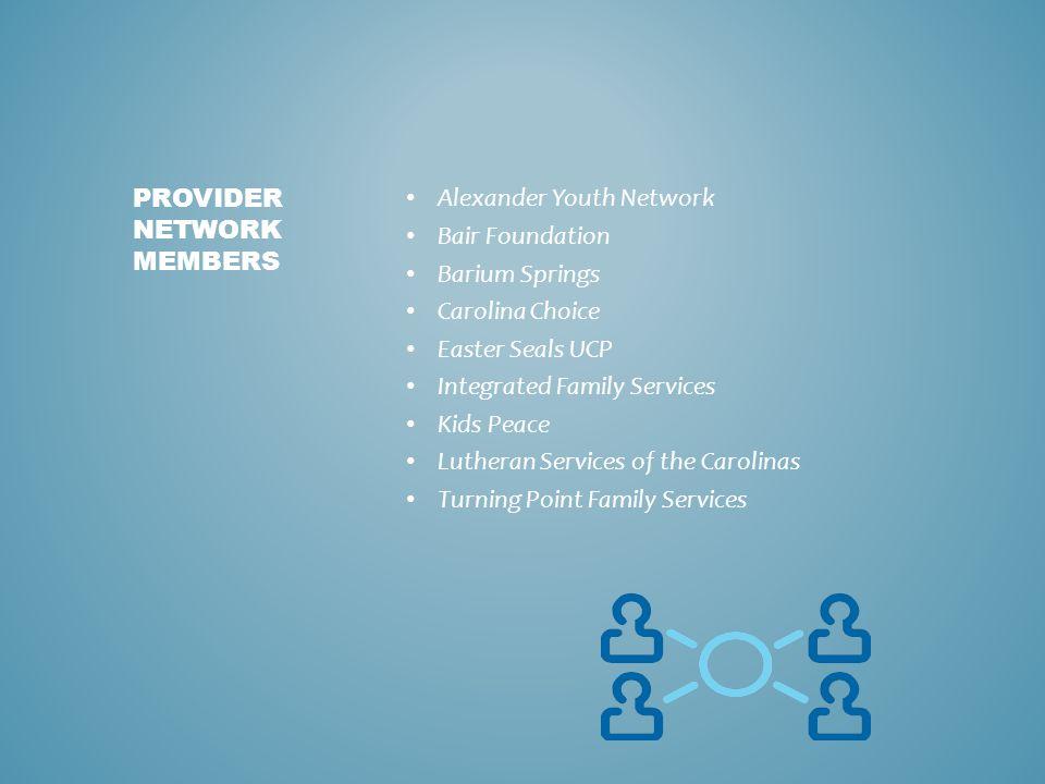 Provider Network Members
