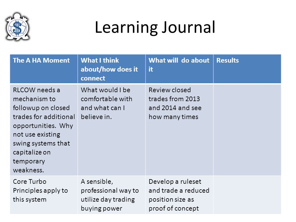 Learning Journal The A HA Moment