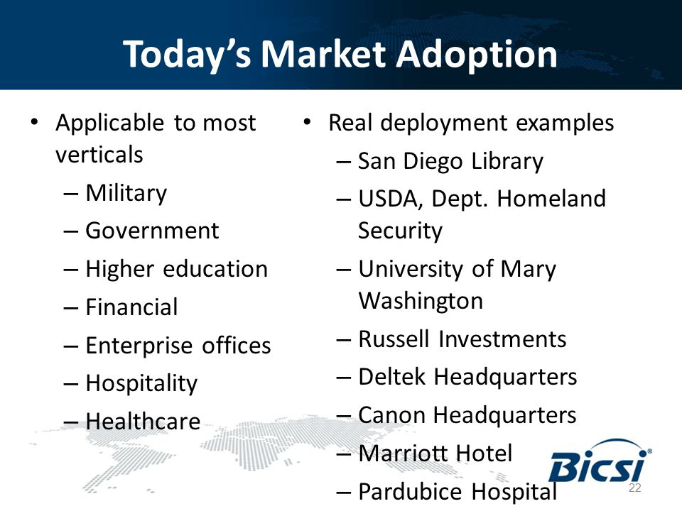 Today's Market Adoption