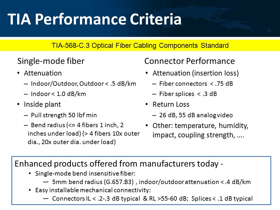 TIA Performance Criteria