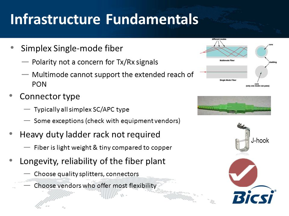 Infrastructure Fundamentals