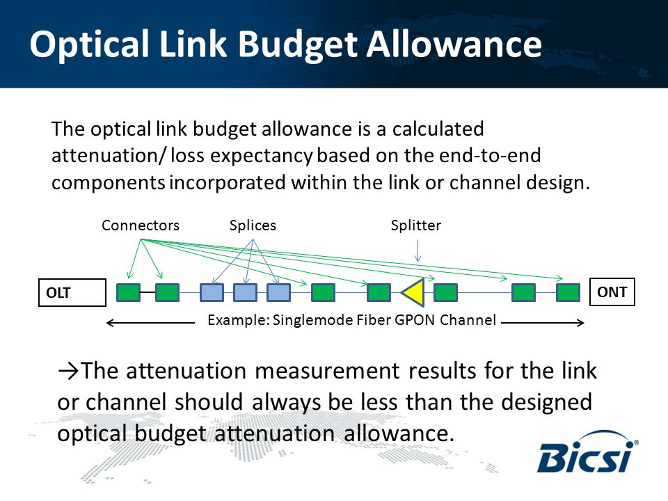 Optical Link Budget Allowance