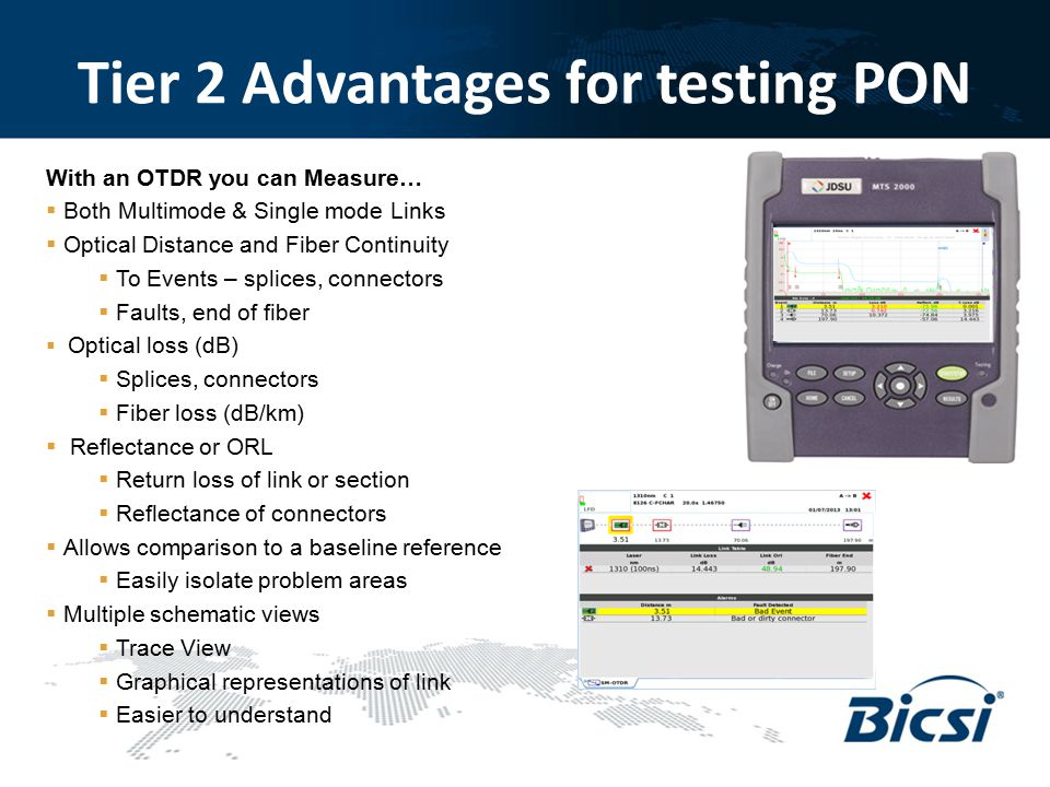 Tier 2 Advantages for testing PON
