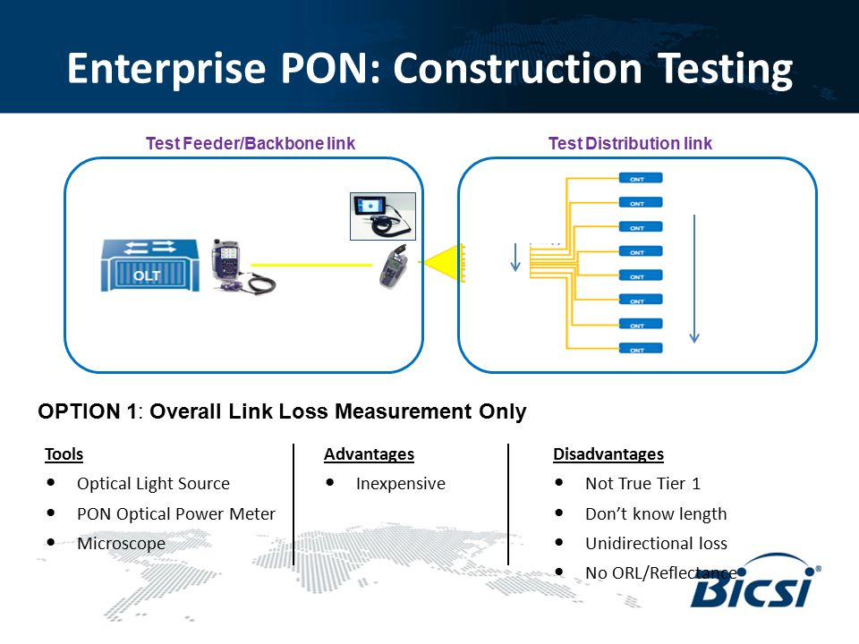 Enterprise PON: Construction Testing