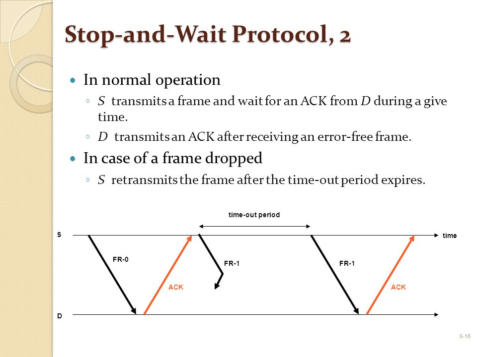 Stop-and-Wait Protocol, 2