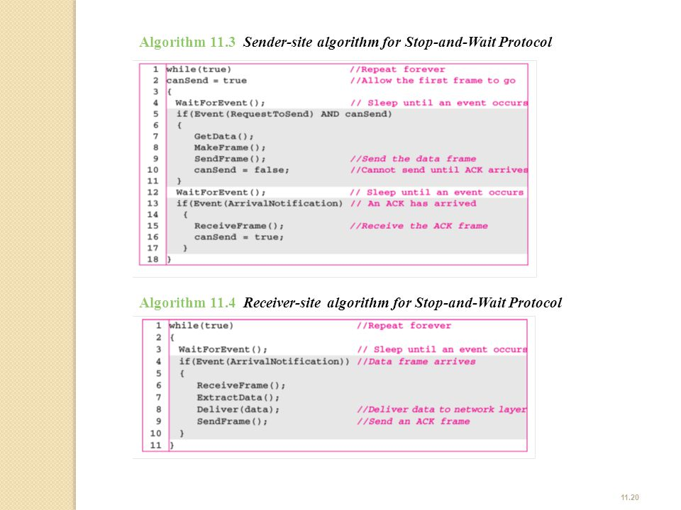 Algorithm 11.3 Sender-site algorithm for Stop-and-Wait Protocol