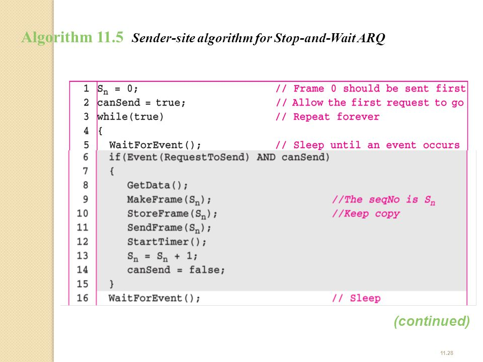 Algorithm 11.5 Sender-site algorithm for Stop-and-Wait ARQ