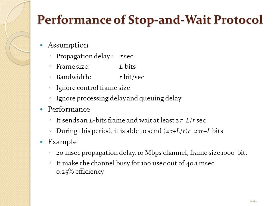 Performance of Stop-and-Wait Protocol