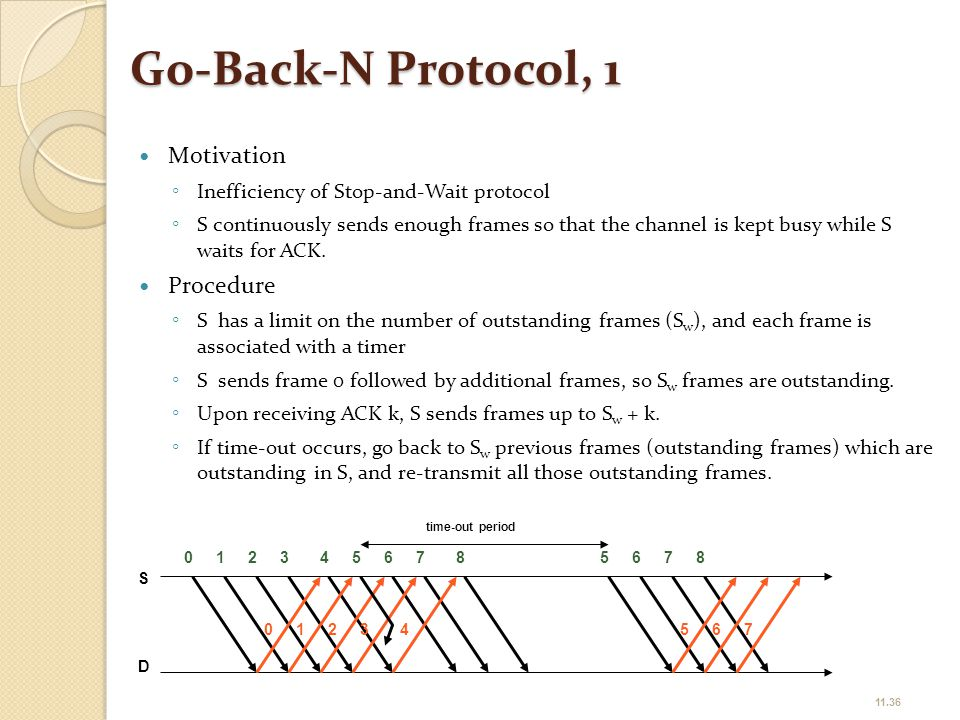 Go-Back-N Protocol, 1 Motivation Procedure S D 1 2 3 4 5 6 7 8