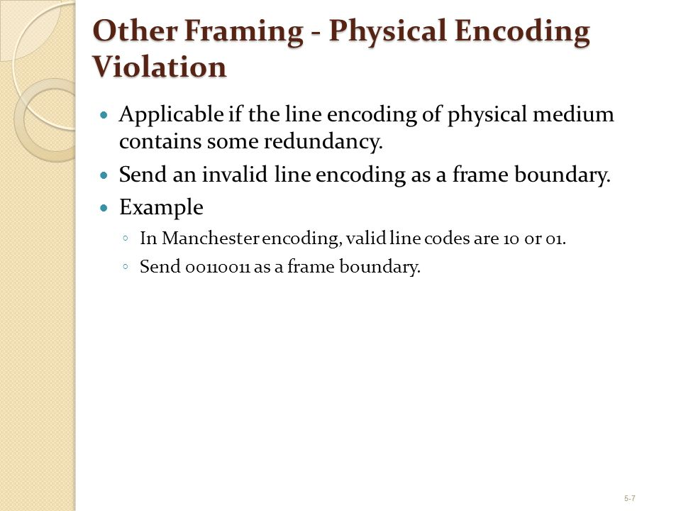 Other Framing - Physical Encoding Violation