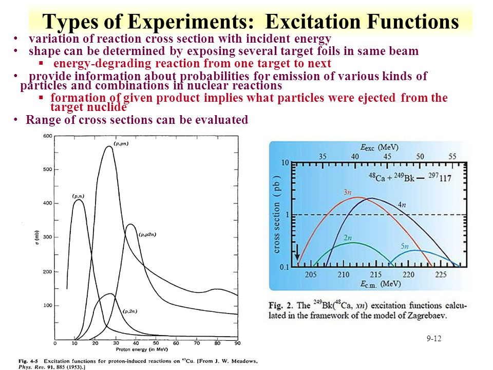 Types of Experiments: Excitation Functions