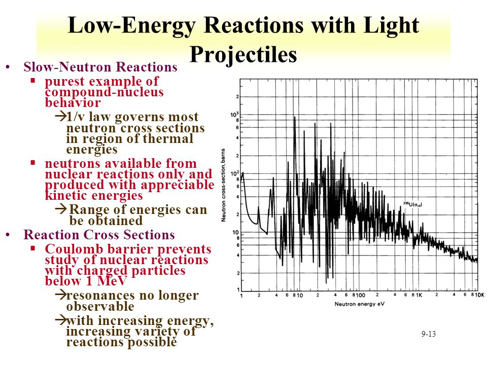 Low-Energy Reactions with Light Projectiles