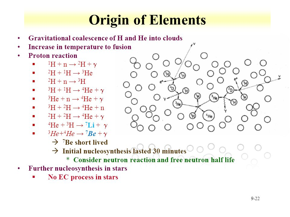 Origin of Elements Gravitational coalescence of H and He into clouds