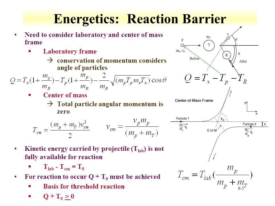 Energetics: Reaction Barrier