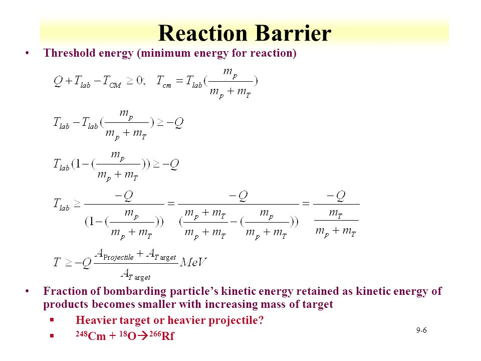 Reaction Barrier Threshold energy (minimum energy for reaction)