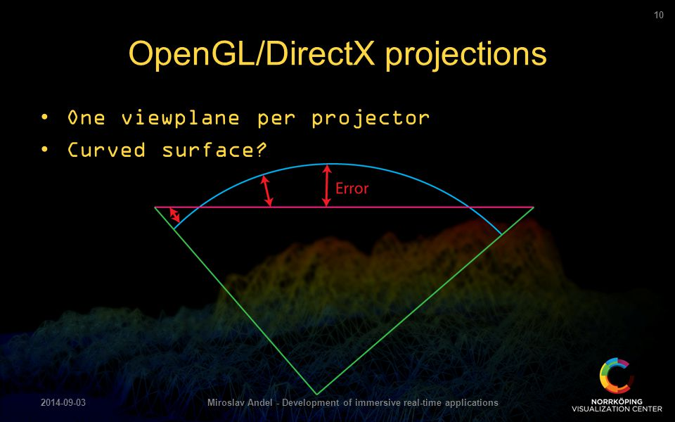 OpenGL/DirectX projections