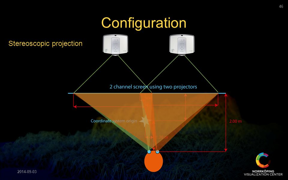 Configuration Stereoscopic projection 2014-09-03
