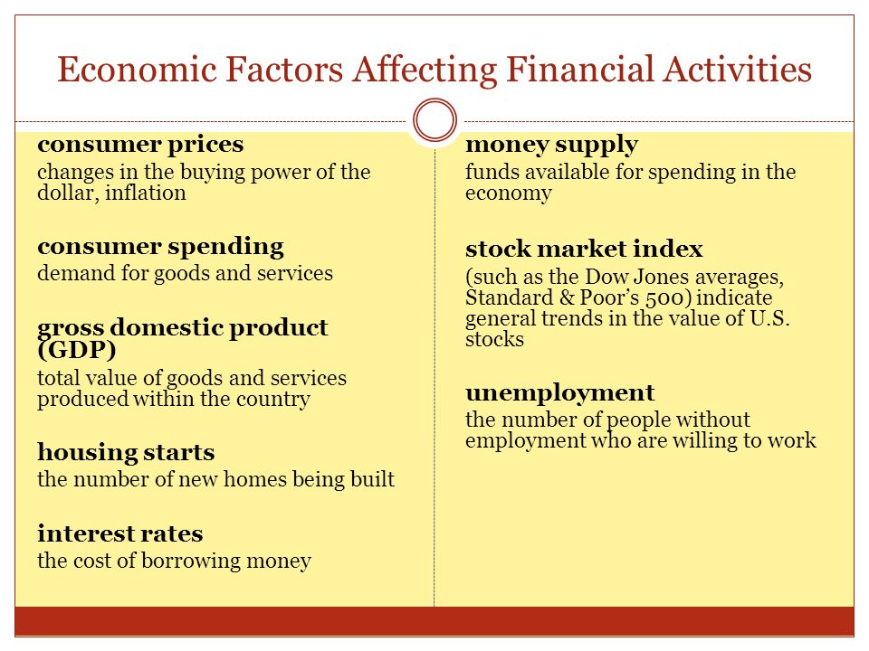 Economic Factors Affecting Financial Activities
