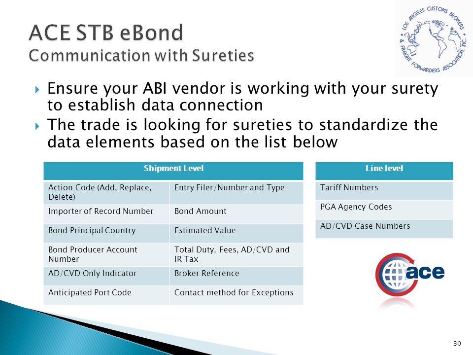 ACE STB eBond Communication with Sureties