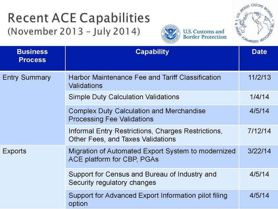 Recent ACE Capabilities (November 2013 – July 2014)