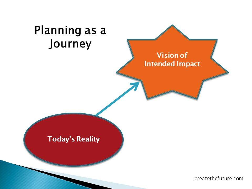 Vision of Intended Impact