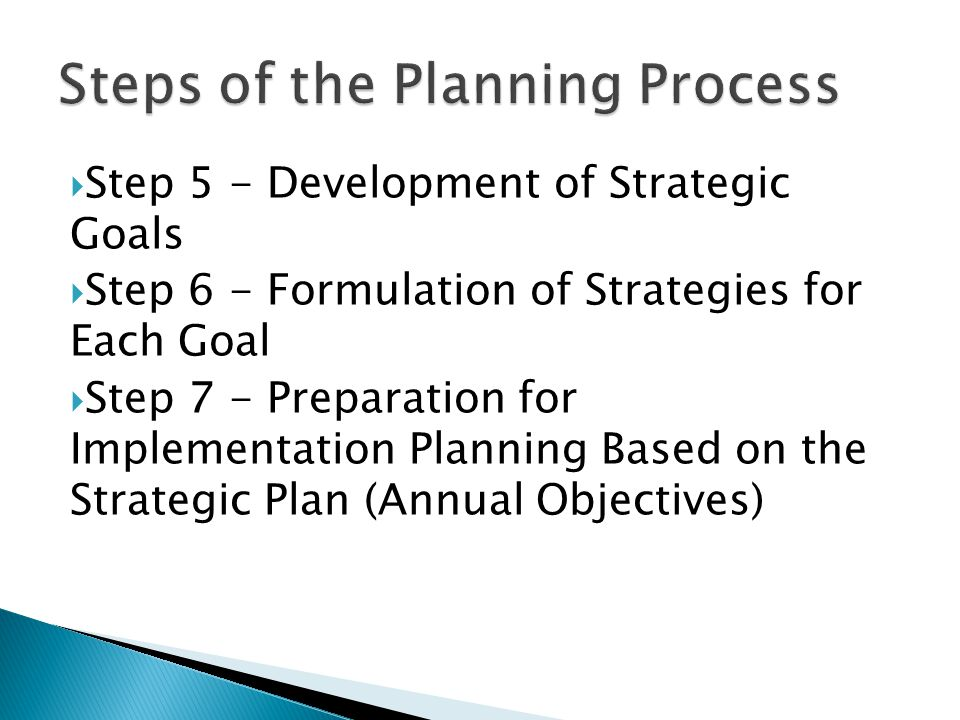 Steps of the Planning Process