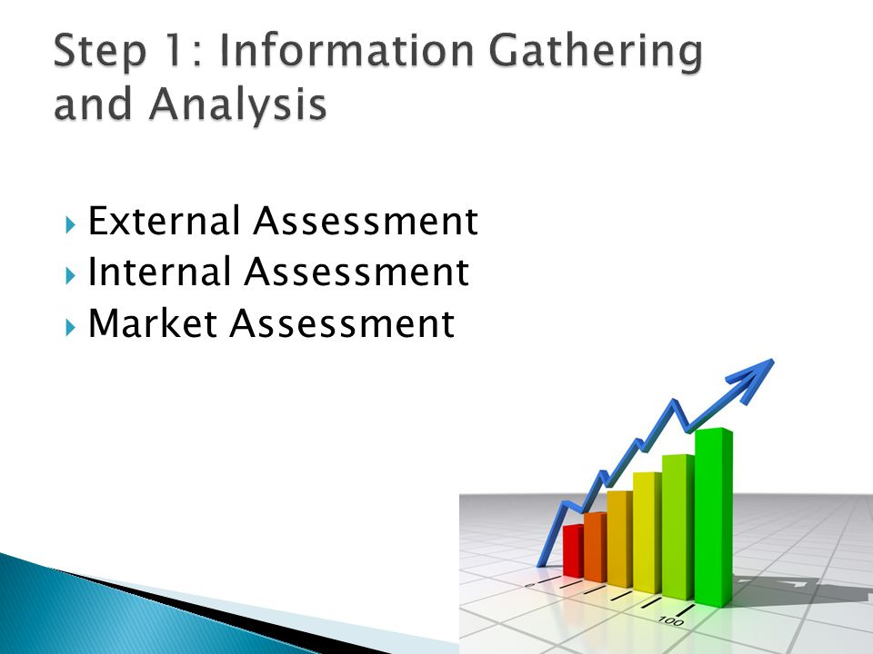 Step 1: Information Gathering and Analysis