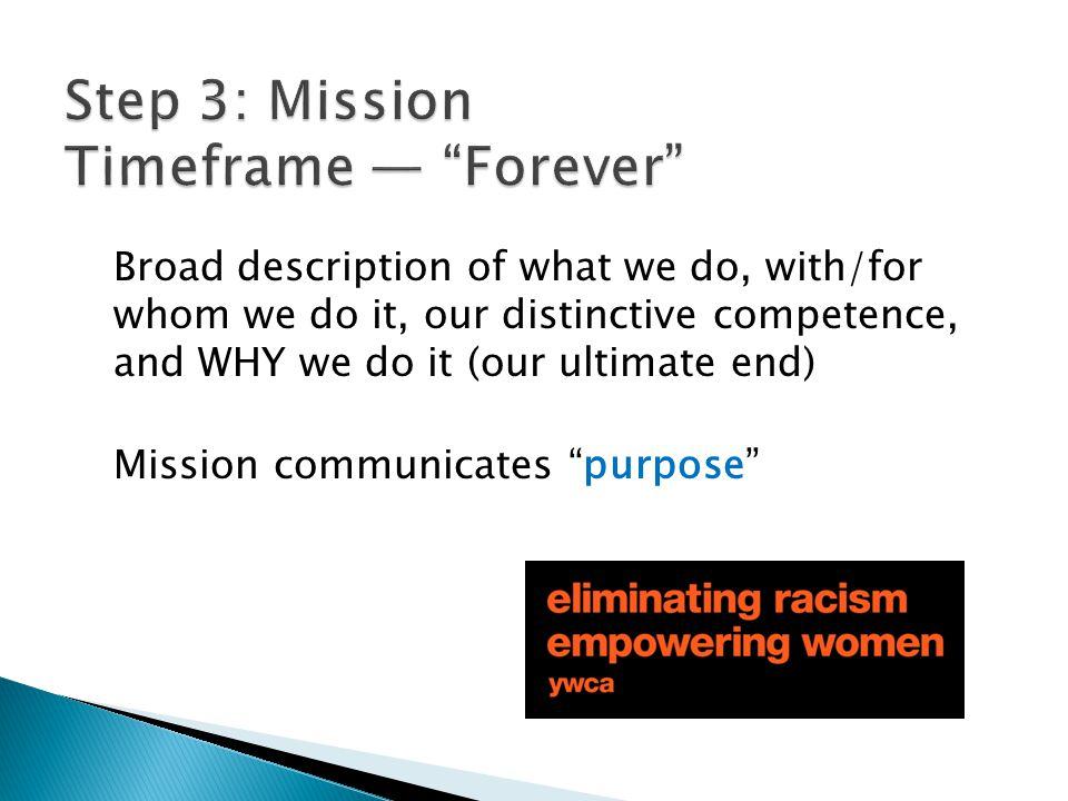 Step 3: Mission Timeframe — Forever