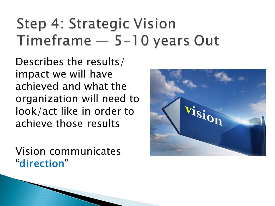 Step 4: Strategic Vision Timeframe — 5-10 years Out