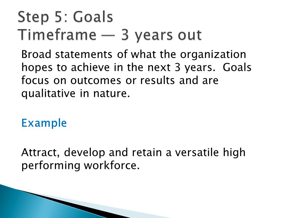 Step 5: Goals Timeframe — 3 years out